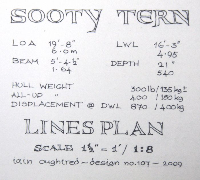 Image result for Sooty transom
